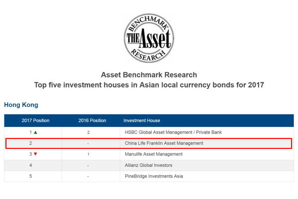 "China Life Franklin recognized by the Asset as ""Top five investment"